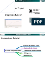 Tutorial Spider
