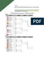 Kết quả phân nhánh Australian Open 2013