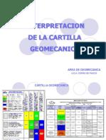 Curso Uso de La Cartilla Geomecanica