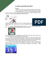 Cara Seting Sendiri Antena Parabola Jenis Offset