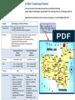 Tanjung Jati - B CFPP