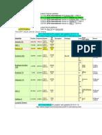 Microsoft Office Word Document