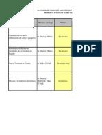 Informe de Estatus de Planes Unidades Administrativas