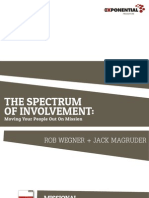 Spectrum of Involvement Pdf_v1