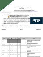UHF_Regulations.pdf