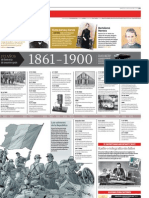 Una época marcada por la guerra2 (1861-1900)