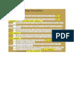 NetApp Undedup Procedure