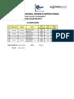 classificações 2013