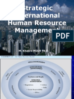 Strategic HR iisues