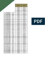 Summary Sheet ALL Cmpak