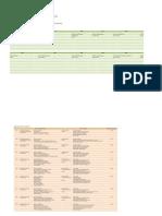 INDF - ICMD 2009 (B01)