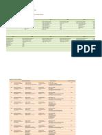 PSDN - ICMD 2009 (B01)