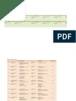 SIPD - ICMD 2009 (B01)