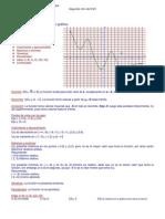 Estudio de una gráfica (4º ESO)