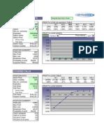 2018-11-exam-ifm-syllabus | Greeks (Finance) | Black–Scholes Model