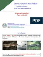 6-Funi Ed Archi