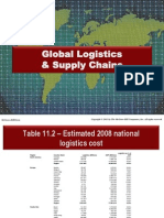 Global Logistics & Supply Chains.pdf