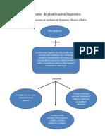 Cuestionario  de planificación lingüística (1)