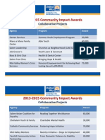 United Way grant allocations