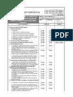 MDC Safety assessment