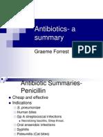 AC Antibiotics1 0708