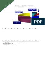 Gráfico en Microsoft PowerPoint 2