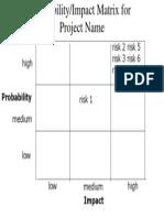 Prob Impact Matrix (1)