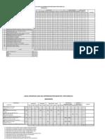 Jsu Ujian Pra Upsr sains 2012