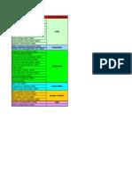Hw Network Parameter
