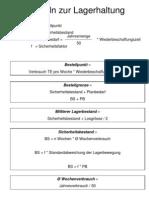 Formeln_Lagerhaltung_03