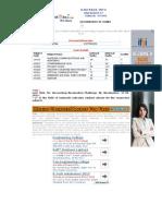 JNTU Kakinada IV B.tech[R07,R05,RR] II Sem Reg_Supple Exam Results April 2013 _ Manabadi