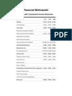 MCD Financial Statements