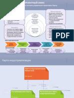Infografiki Proektnyi Ofis 24 07