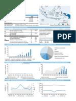Epidemiologi Malaria Penting