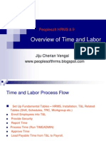 time-and-labor-overview-1217515239320101-9