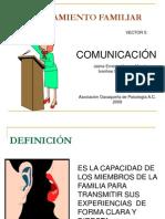 Funcionamiento Familiar Comunicacion