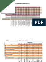 Analisis Item Percubaan Matematik UPSR.xlsx