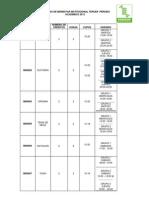 Electivas de Bienestar i Tercer Periodo 2013