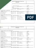 Adjudicación de vacantes para maestros desplazados por insuficiencia horaria. Curso 2013-2014
