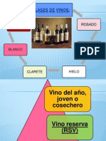 Clases de Vinos