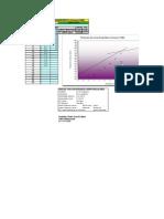 Testes_protocolos_várias planilhas
