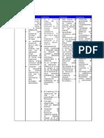Análisis comparativo de diversos métodos de enseñanza apoyados en TIC