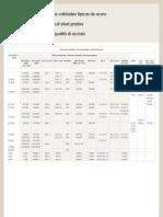Tabla Comparativas de Aceros Estructurales Segun Norma