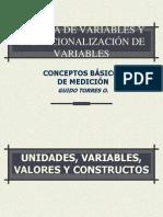 MEDICIÓN Y OPERACIONALIZACIÓN  DE VARIABLES1