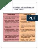 Cuadro Comparativo de Las Diferencias Entre La Economia Planificada y Economia de Mercado