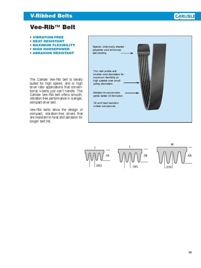 0.46 Belt Width 16.5 Length 16.5 Length Rubber CARLISLE 160J5 V-Ribbed Belts with 5 Ribs J Section
