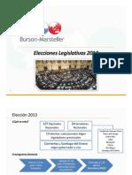 Burson-Marsteller - Elecciones Legislativas 2013