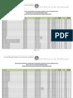 2013.1-SiSU-Segunda Chamada Da Lista de Espera - Ordem de Pontuacao Por Curso