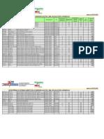 4-1. Инверторы Rich Electric, Xantrex и аксессуары к ним 09-07-2013.pdf