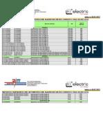 6-1. Магнитно-гидравлические автоматические выключатели постоянного тока CBI _ЮАР_ - 09-07-2013.pdf